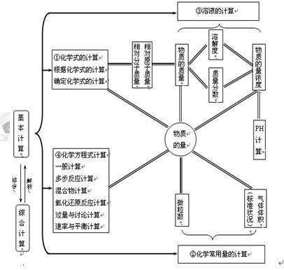 电路 电路图 电子 设计 素材 原理图 406_386